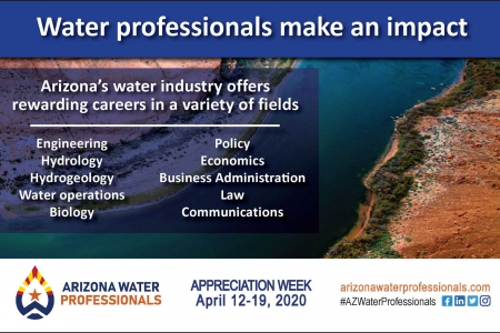AZ Water Professionals 2020 Graphic with a list of water careers